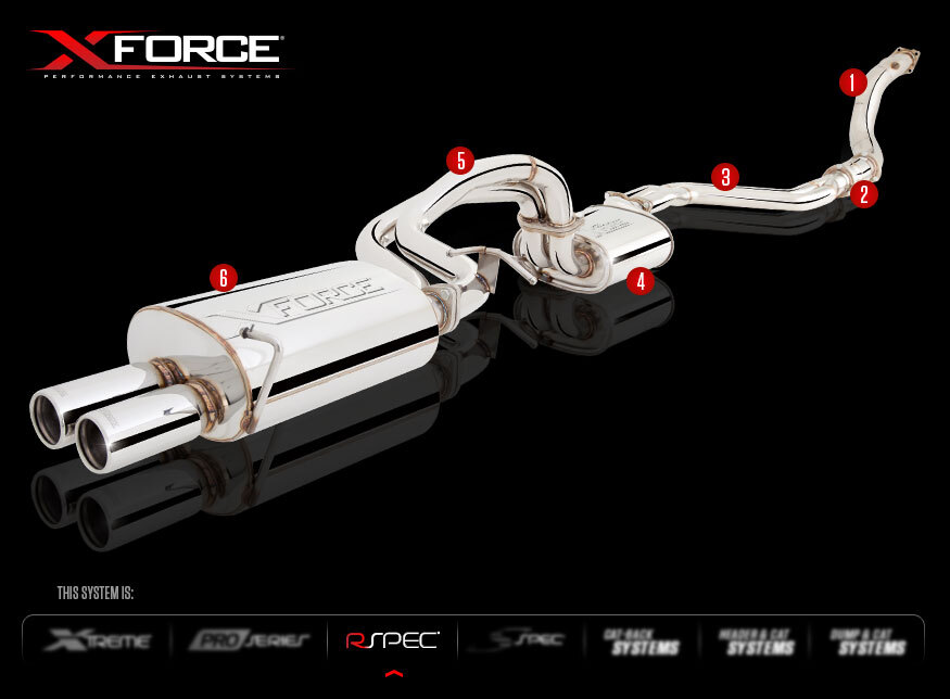 3.5in Turbo-Back Exhaust, Stainless Steel (Territory Turbo AWD SX, SY)