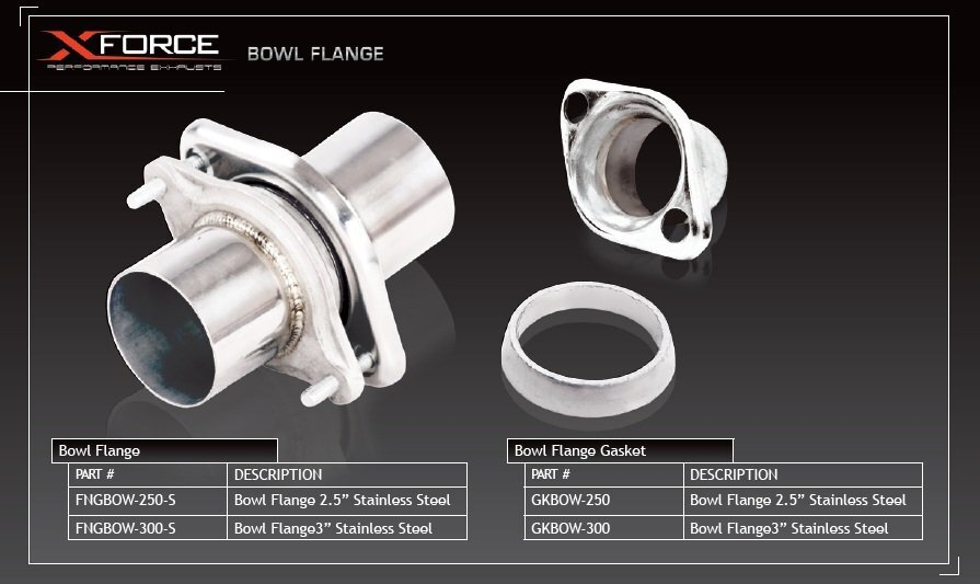 2.5in Bowl Flange Gasket, Stainless Steel