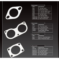 2.25in Two-Bolt Gasket